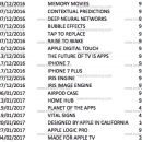 Apple registra 'AirPod Case', 'Touch Bar', 'Apple Iris' e outras marcas para seus futuros lançamentos